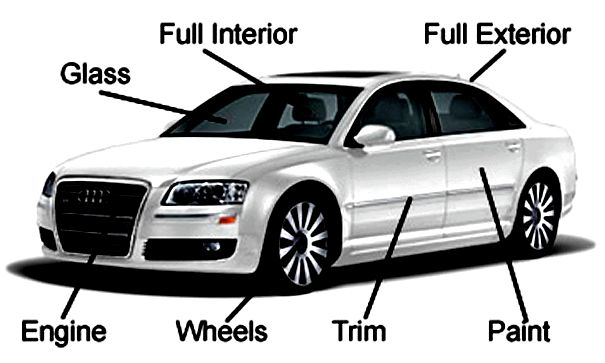 Description Of A Car
